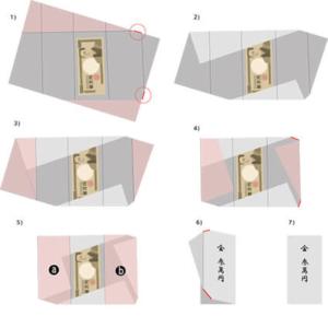 中包みの折り方手順