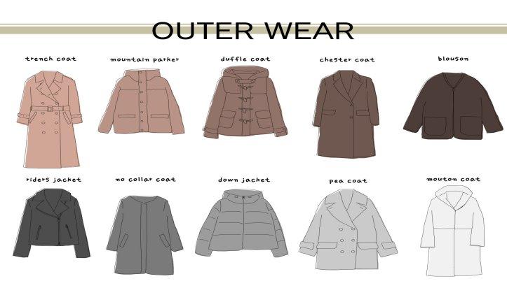 タイプ別コートの種類